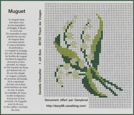 Grille gratuite point de croix 1er mai 12 - Grille de point de croix gratuite a imprimer ...