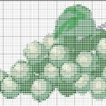 grille point de croix legumes