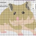 grille point de croix cochon inde