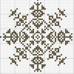 grille point de croix picasa web