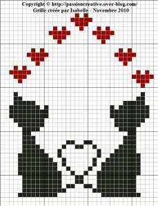 modèle point de croix gratuit chat #8
