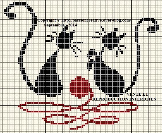 Mod le point de croix gratuit chat 9 - Grille abecedaire point de croix gratuit ...