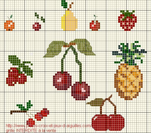 grille point de croix fruits gratuit #1