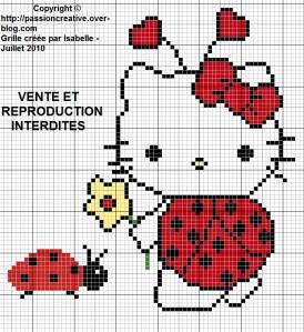 grille point de croix hello kitty noel #15