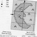 modèle point de croix lune