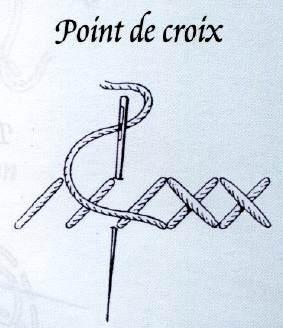 point de croix apprendre