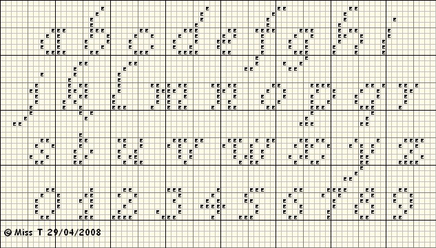 Grille Point De Croix Alphabet Minuscule 8