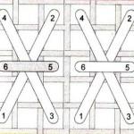 point de croix 2 fils