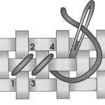 point de croix trois quart