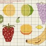 modèle point de croix legumes
