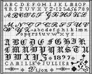 modèle alphabet point de croix