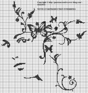 grille point de croix gratuite papillon