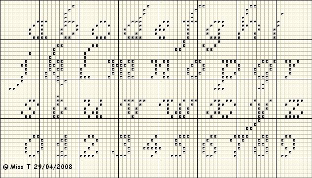grille point de croix lettres